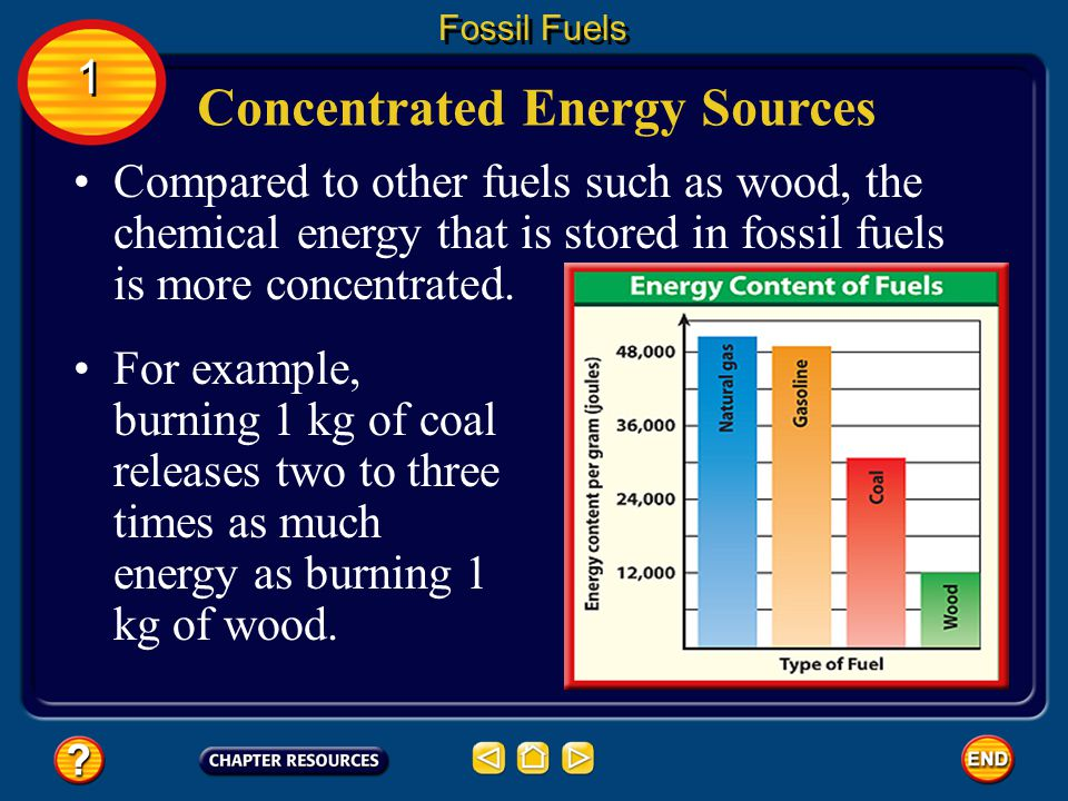 Concentrated Energy Sources