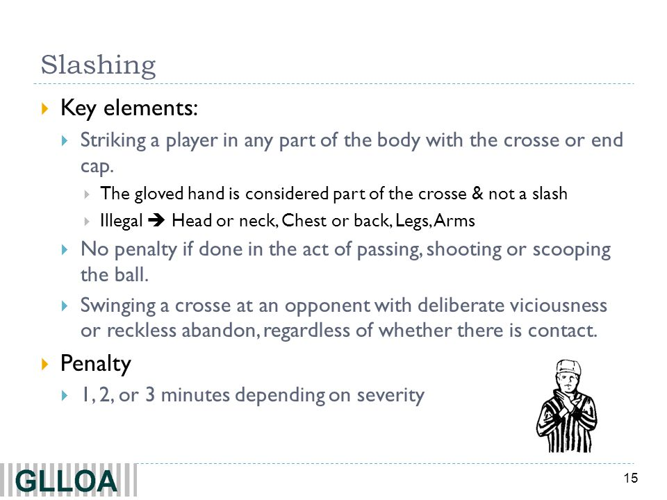 Slashing Key elements: Penalty