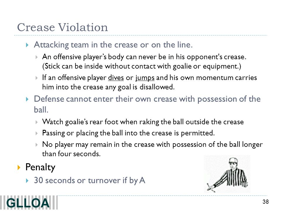 Crease Violation Penalty Attacking team in the crease or on the line.