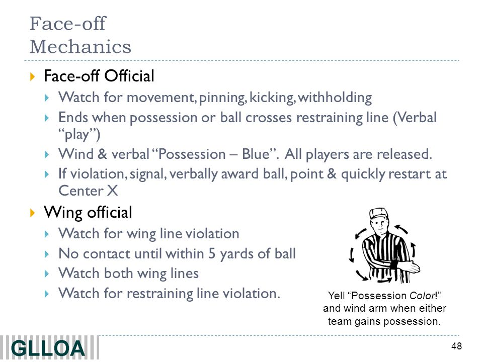 Face-off Mechanics Face-off Official Wing official