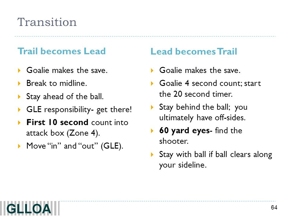 Transition Trail becomes Lead Lead becomes Trail