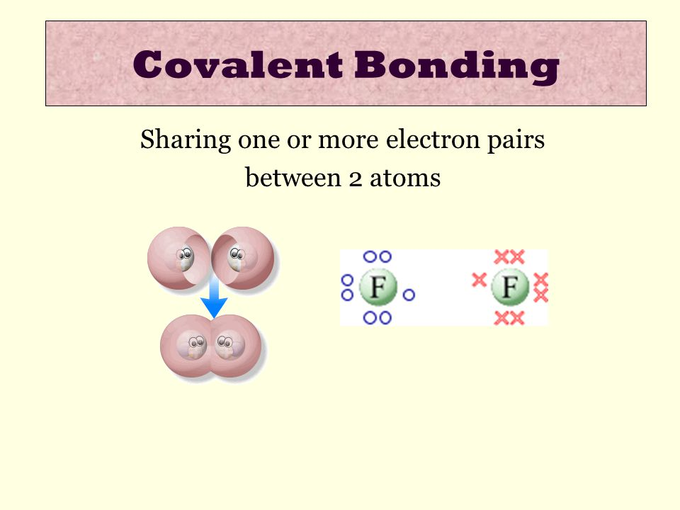 Sharing one or more electron pairs