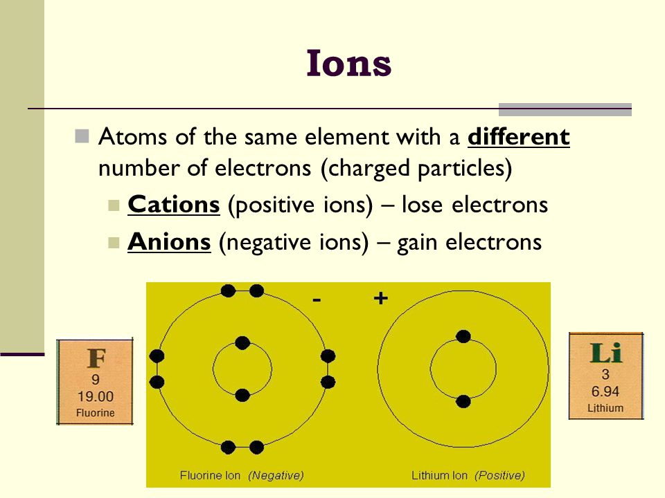 Ions Atoms of the same element with a different number of electrons (charged particles) Cations (positive ions) – lose electrons.