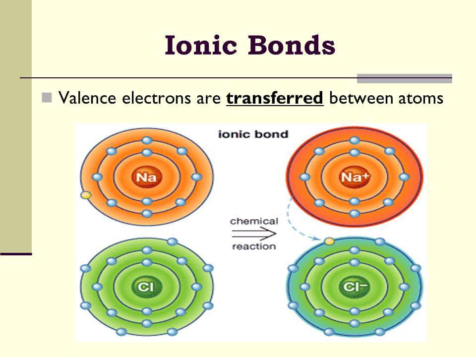 Ionic Bonds Valence electrons are transferred between atoms