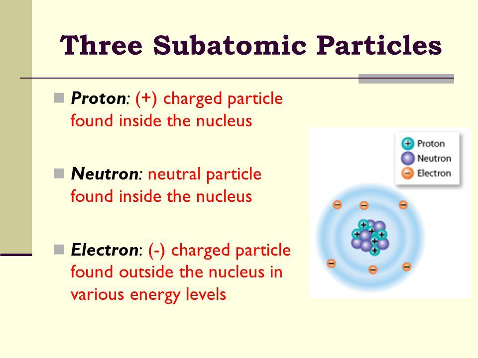 Three Subatomic Particles