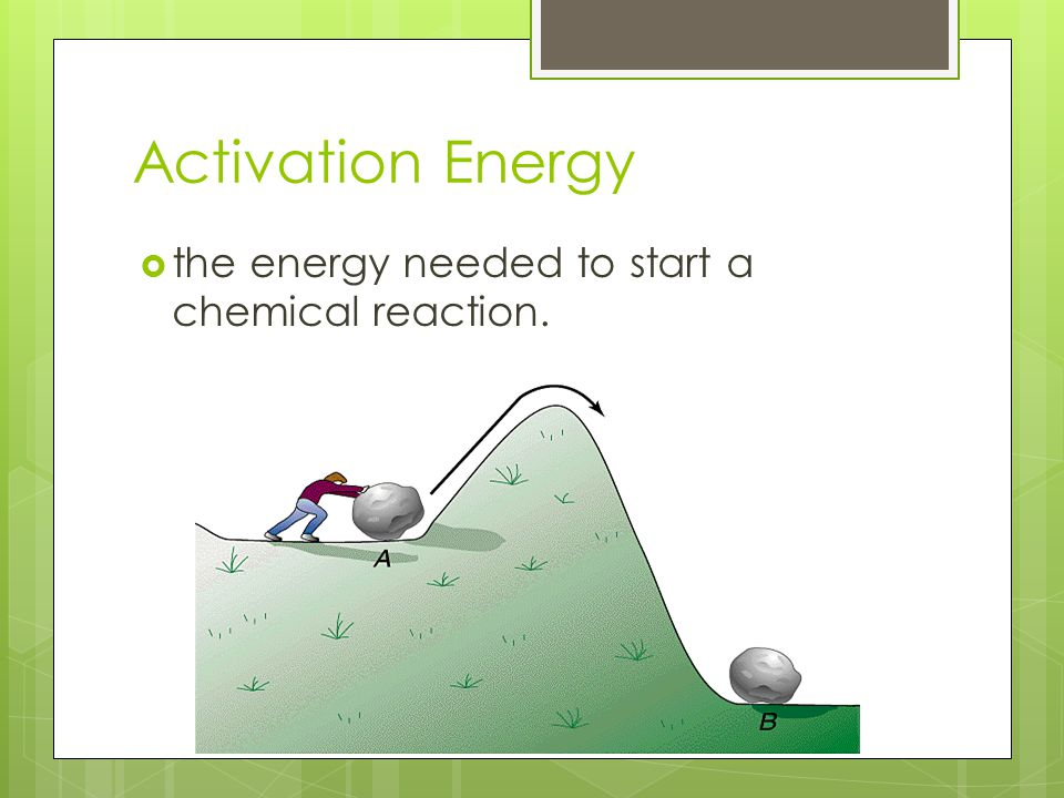 Activation Energy the energy needed to start a chemical reaction.