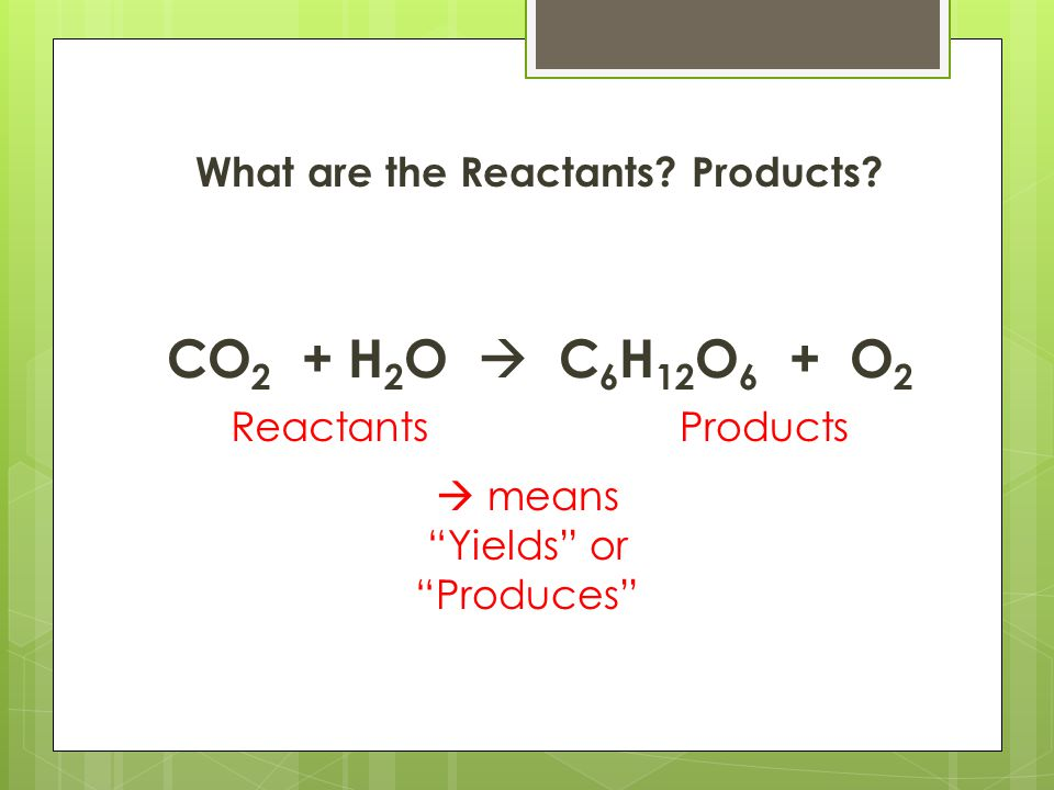What are the Reactants Products