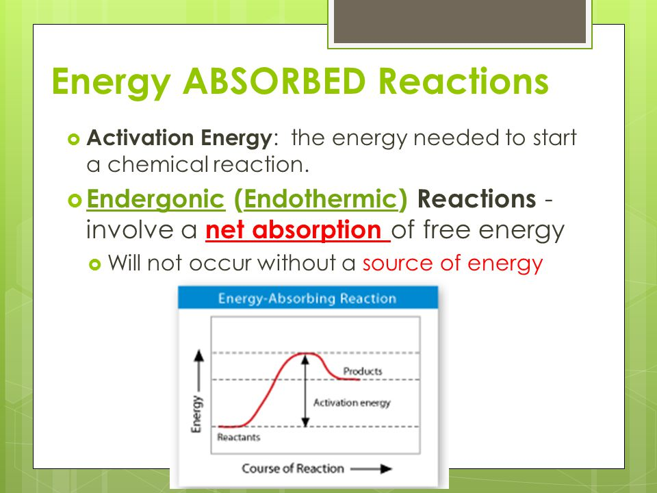 Energy ABSORBED Reactions