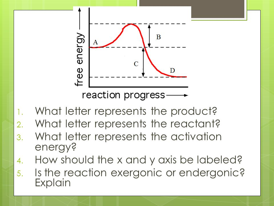 What letter represents the product