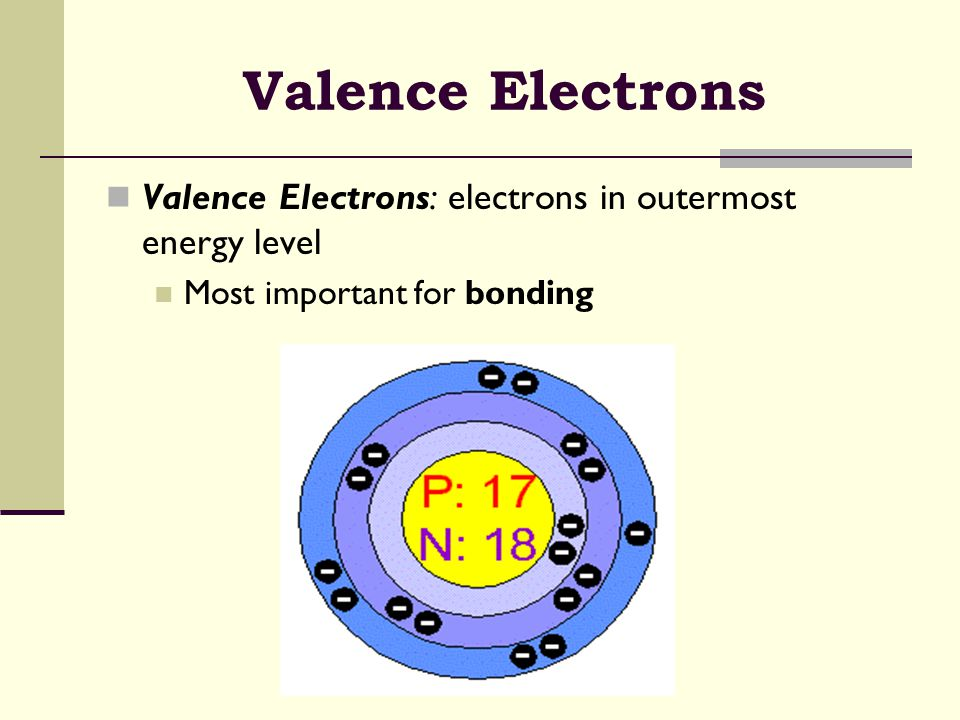 Valence Electrons Valence Electrons: electrons in outermost energy level Most important for bonding