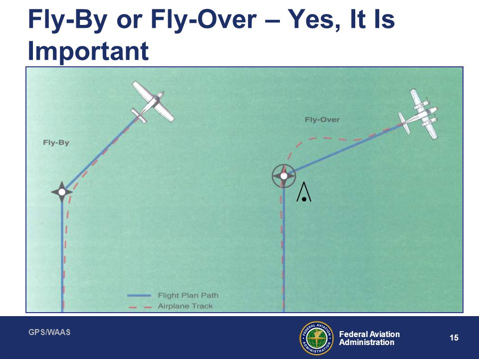 Fly-By or Fly-Over – Yes, It Is Important