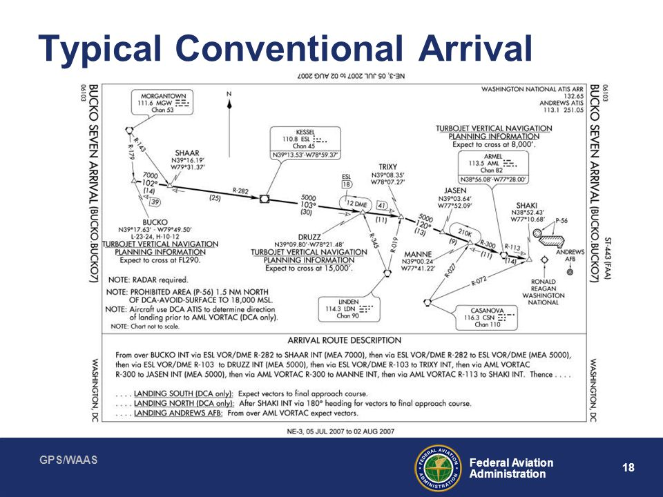 Typical Conventional Arrival