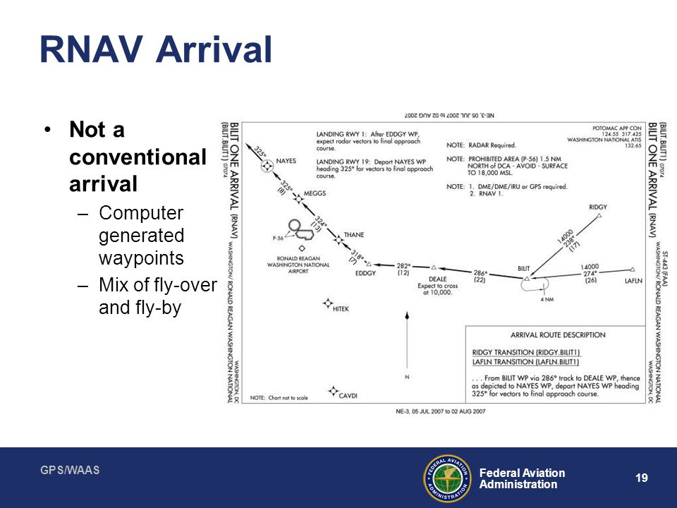 RNAV Arrival Not a conventional arrival Computer generated waypoints