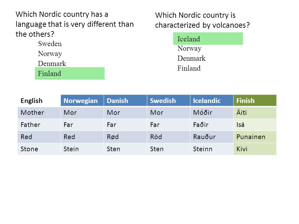 Which Nordic country is characterized by volcanoes