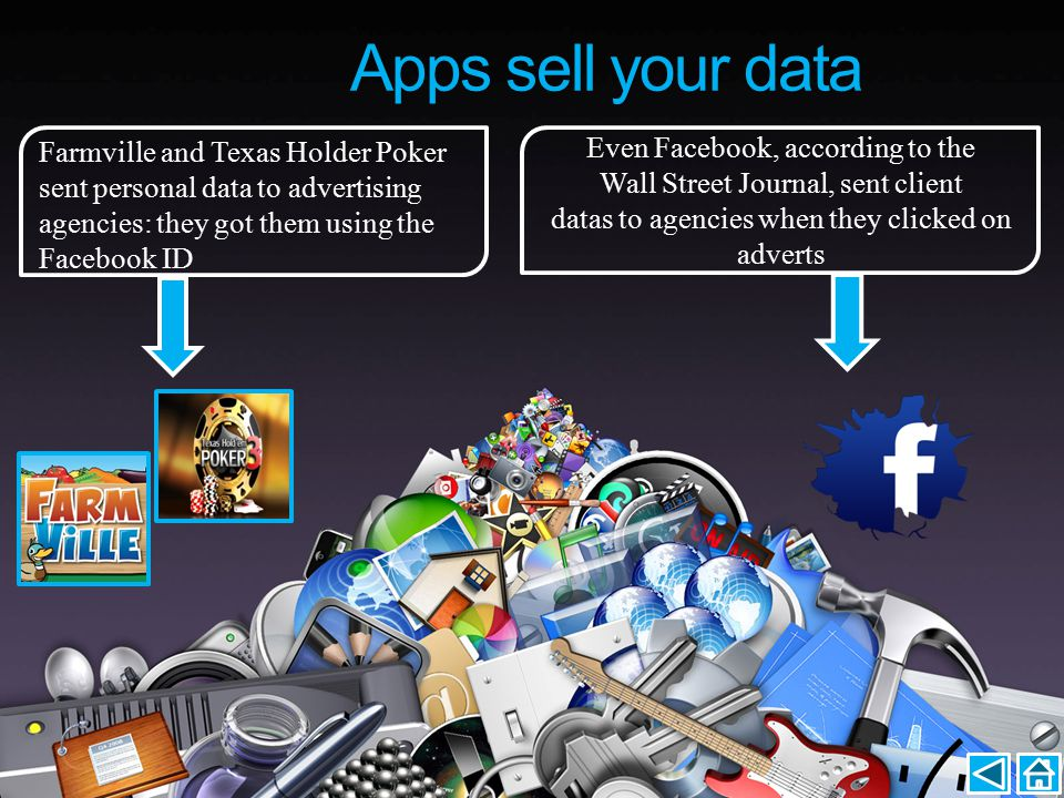 Apps sell your data Farmville and Texas Holder Poker sent personal data to advertising agencies: they got them using the Facebook ID.