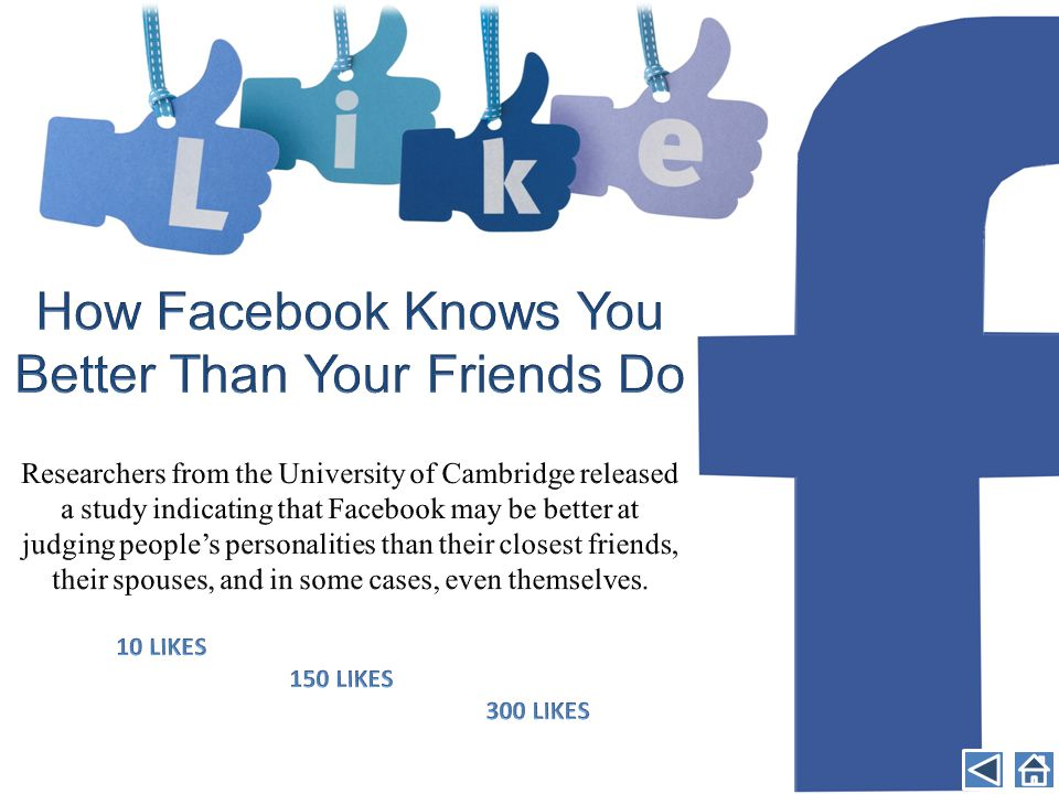 How Facebook Knows You Better Than Your Friends Do