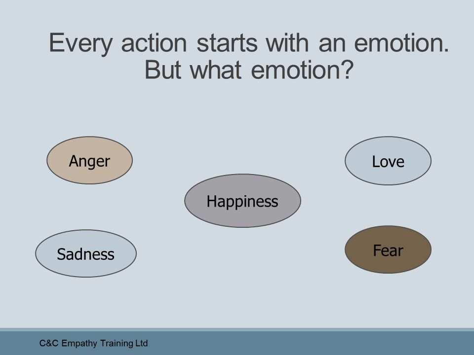 Every action starts with an emotion. But what emotion
