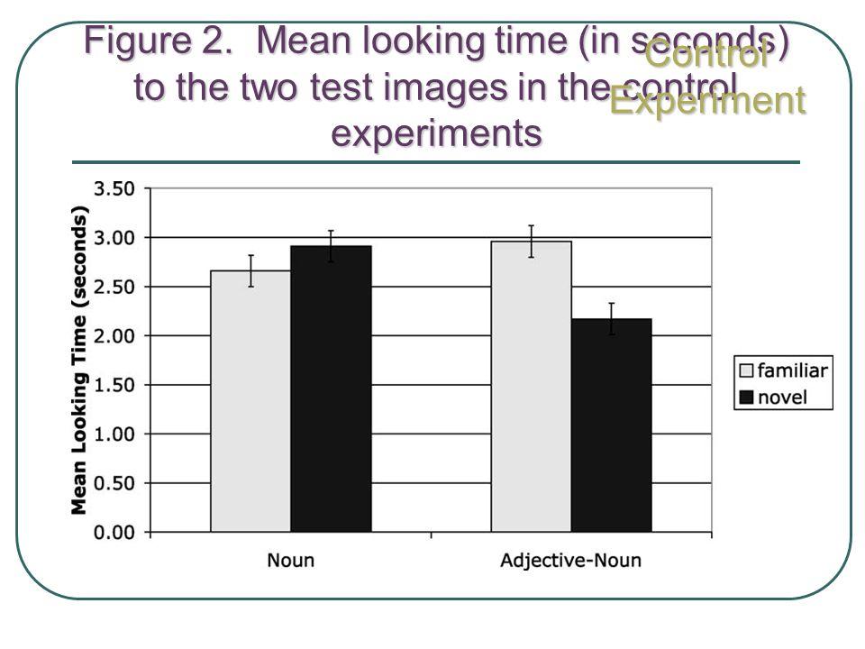 Control Experiment Figure 2.