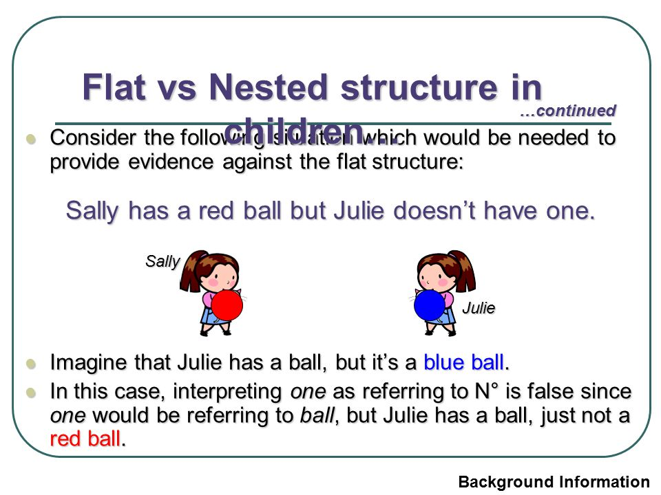 Flat vs Nested structure in children… Background Information