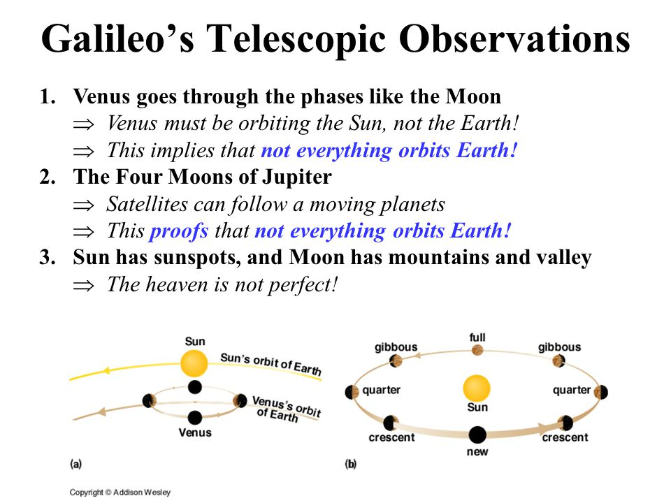 Galileo's Telescopic Observations