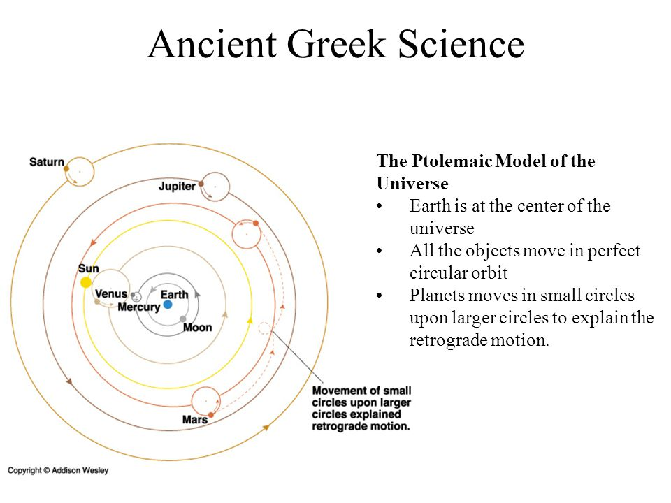 ancient greek science and astronomy The history of science in early cultures refers to the study of protoscience in ancient history, prior to the development of science in the middle agesin prehistoric times, advice and knowledge was passed from generation to generation in an oral traditionthe development of writing enabled knowledge to be stored and communicated across generations with much greater fidelity.
