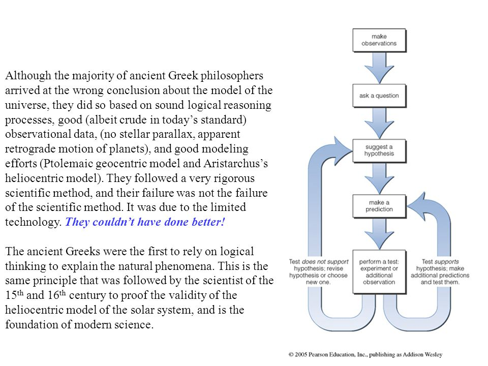 Although the majority of ancient Greek philosophers arrived at the wrong conclusion about the model of the universe, they did so based on sound logical reasoning processes, good (albeit crude in today's standard) observational data, (no stellar parallax, apparent retrograde motion of planets), and good modeling efforts (Ptolemaic geocentric model and Aristarchus's heliocentric model). They followed a very rigorous scientific method, and their failure was not the failure of the scientific method. It was due to the limited technology. They couldn't have done better!