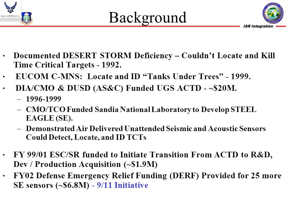 Background Documented DESERT STORM Deficiency – Couldn't Locate and Kill Time Critical Targets - 1992.