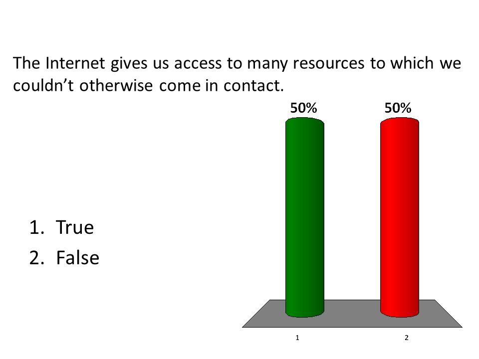 The Internet gives us access to many resources to which we couldn't otherwise come in contact.