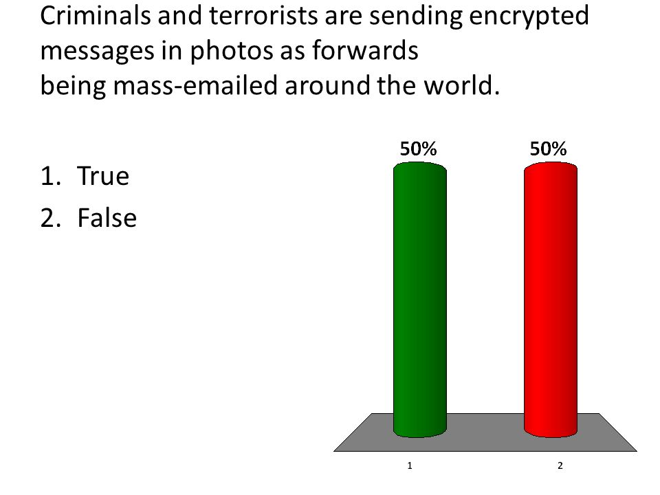 Criminals and terrorists are sending encrypted messages in photos as forwards being mass-emailed around the world.