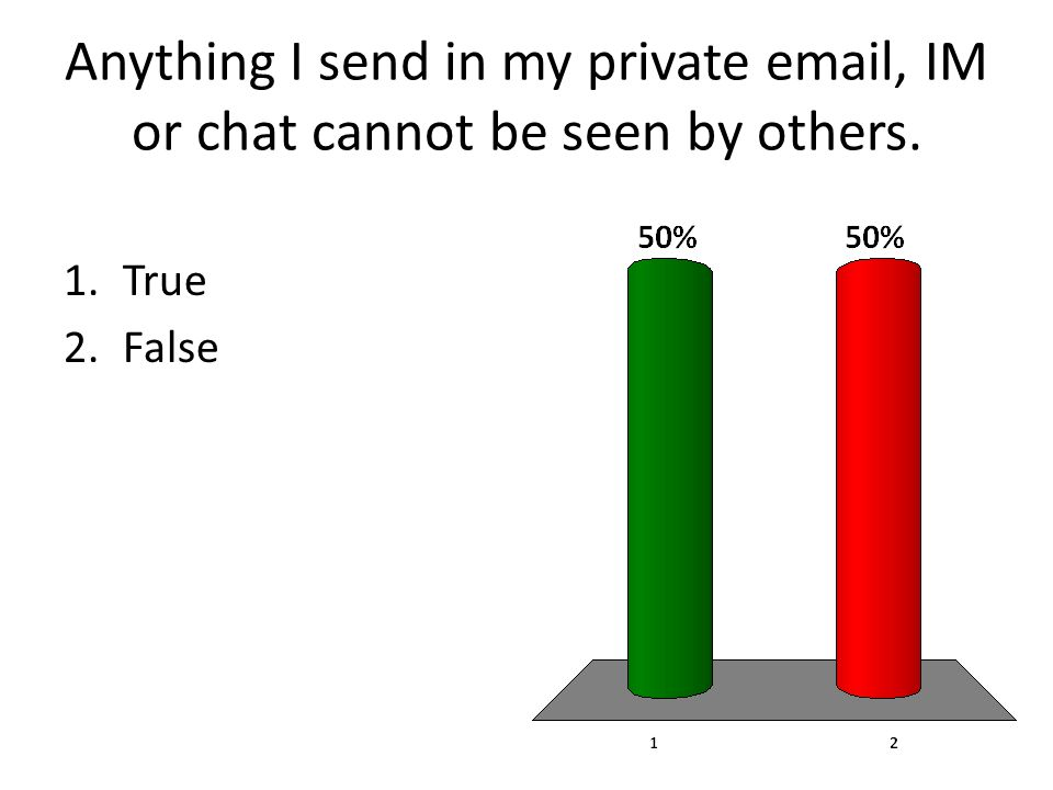 Anything I send in my private email, IM or chat cannot be seen by others.