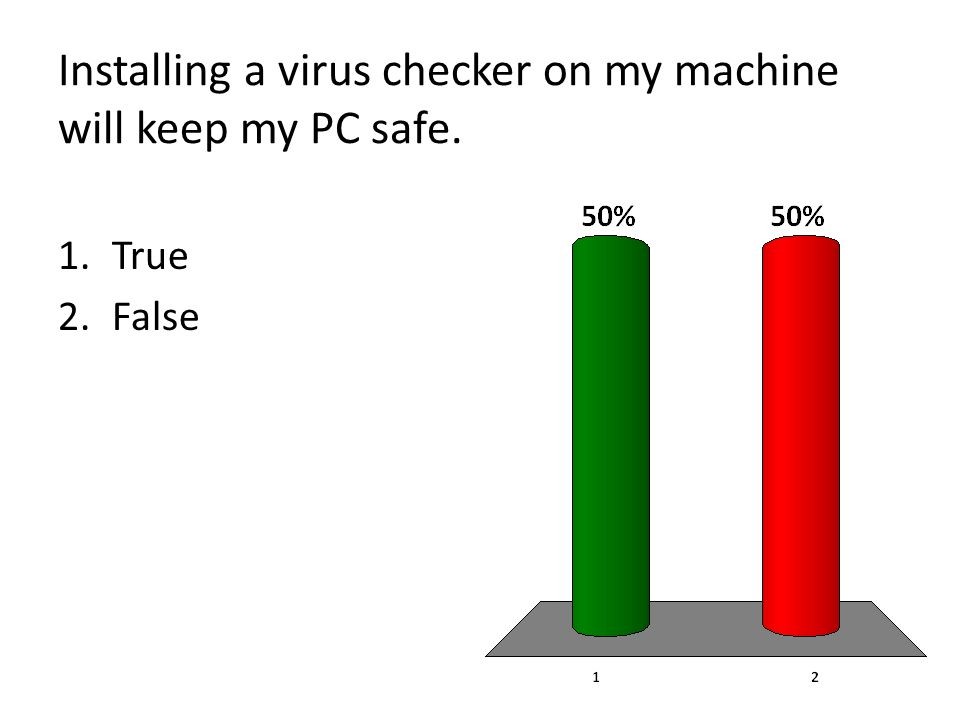 Installing a virus checker on my machine will keep my PC safe.