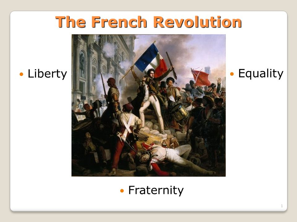The French Revolution Liberty Equality Fraternity