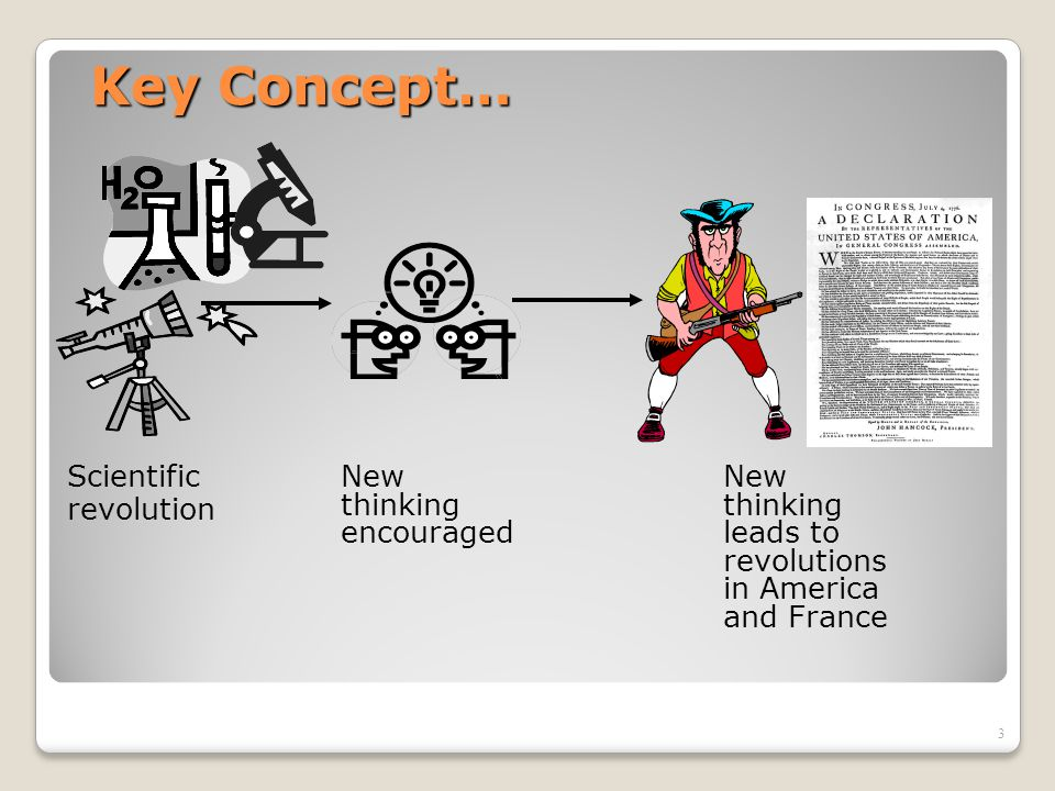 Key Concept… Scientific revolution New thinking encouraged