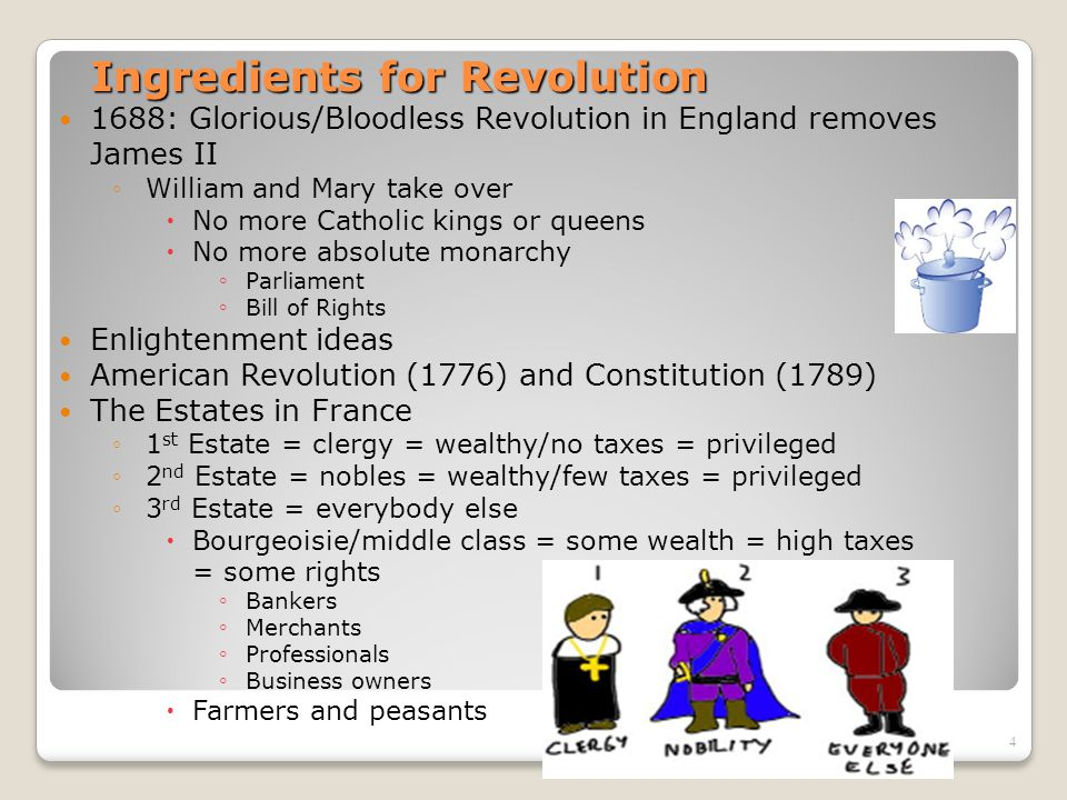 Ingredients for Revolution