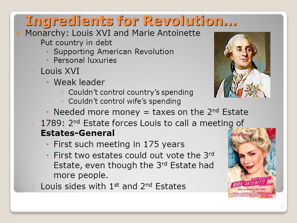 Ingredients for Revolution…