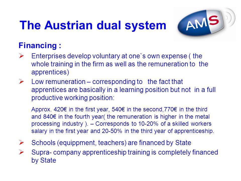The Austrian dual system
