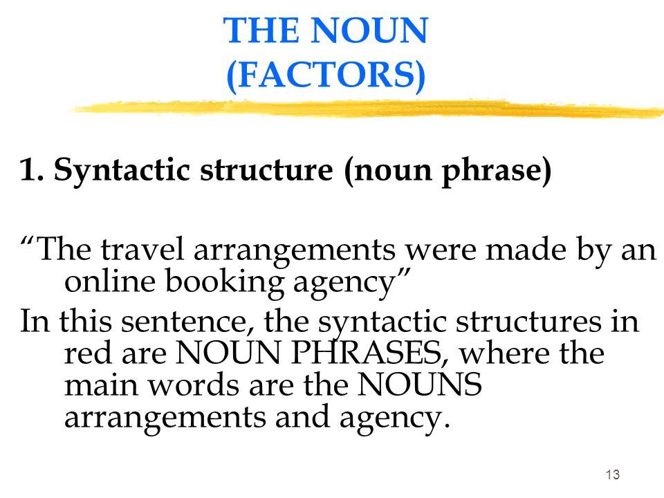 THE NOUN (FACTORS) 1. Syntactic structure (noun phrase)