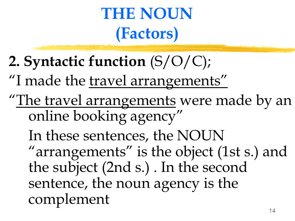 THE NOUN (Factors) 2. Syntactic function (S/O/C);