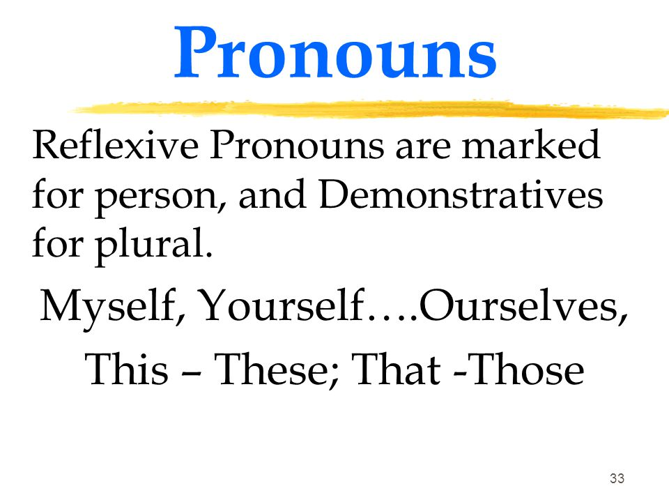 Pronouns Myself, Yourself….Ourselves, This – These; That -Those
