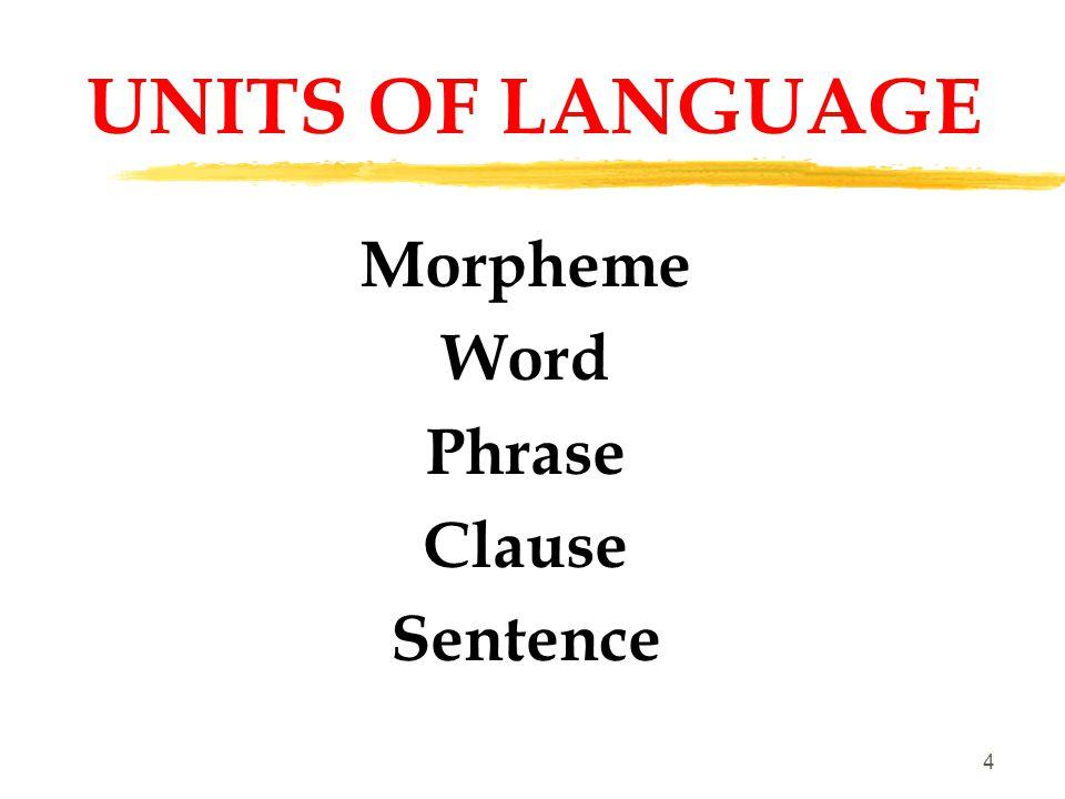 UNITS OF LANGUAGE Morpheme Word Phrase Clause Sentence