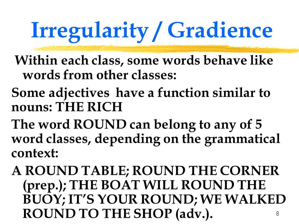 Irregularity / Gradience