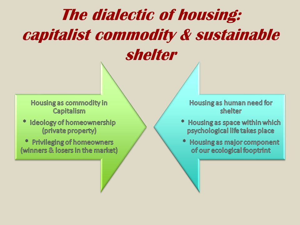 The dialectic of housing: capitalist commodity & sustainable shelter