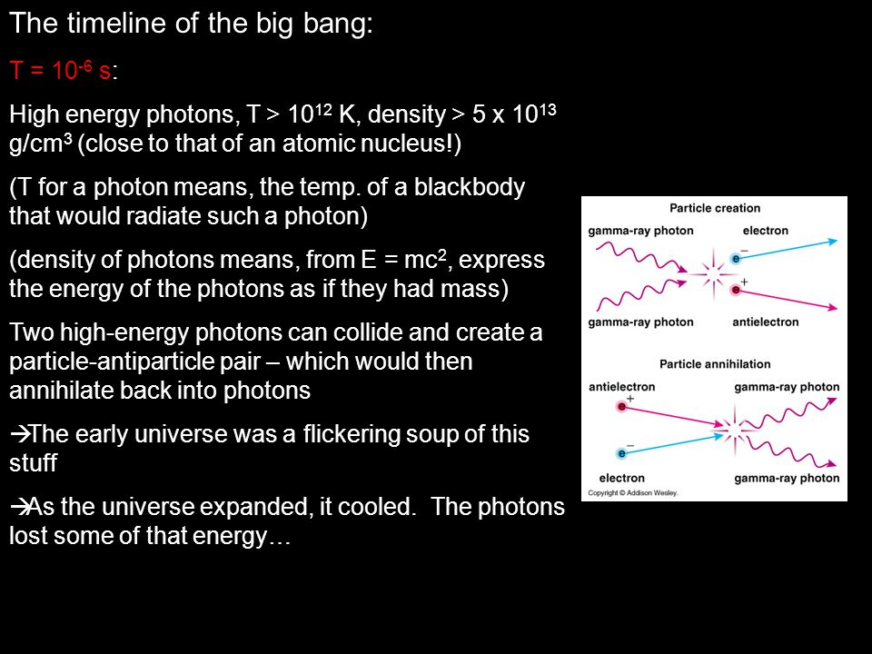 The timeline of the big bang: