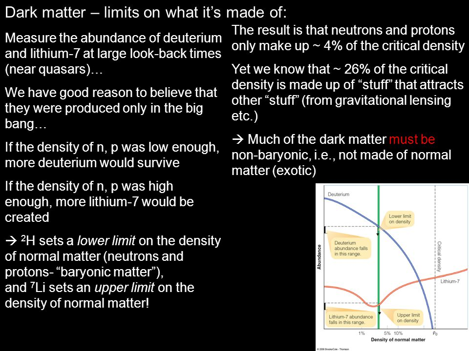 Dark matter – limits on what it's made of: