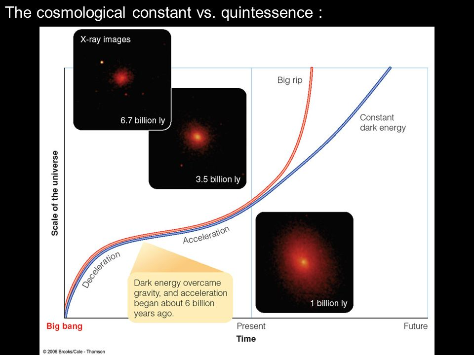 The cosmological constant vs. quintessence :