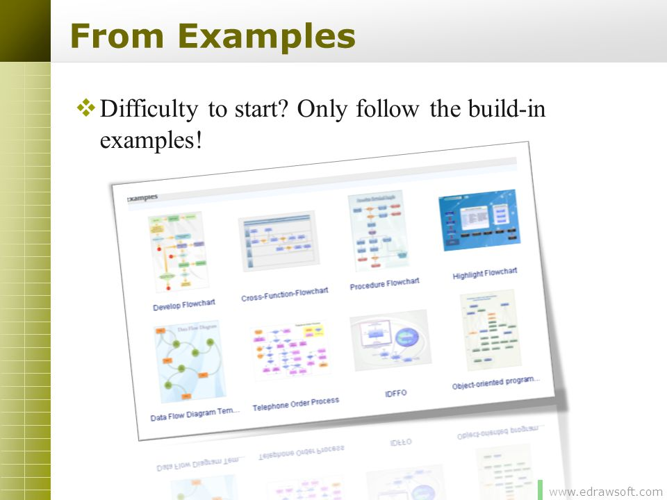 From Examples Difficulty to start Only follow the build-in examples!