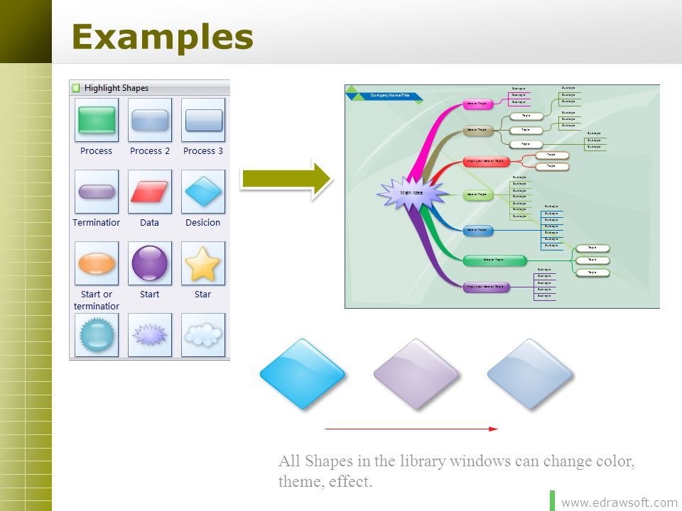 Examples All Shapes in the library windows can change color, theme, effect.