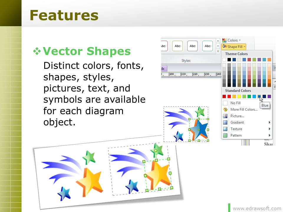 Features Vector Shapes