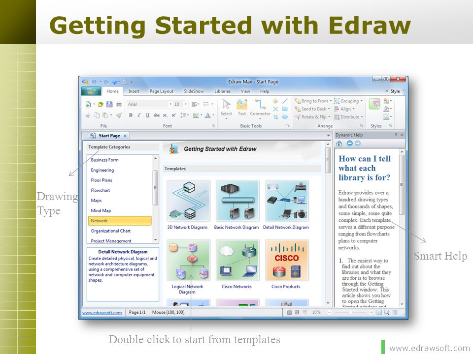 Getting Started with Edraw