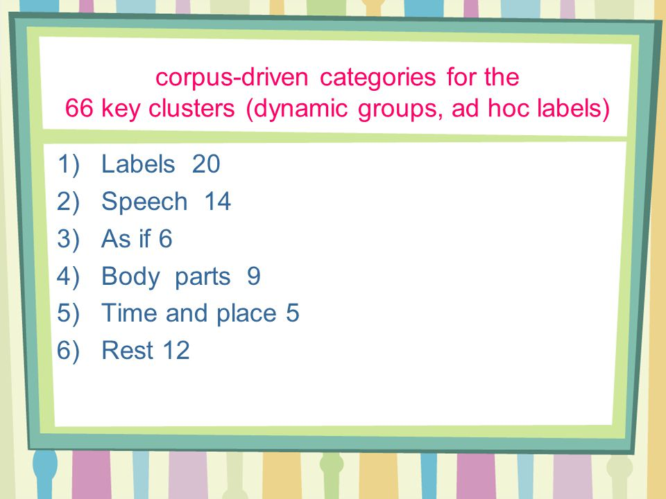 corpus-driven categories for the 66 key clusters (dynamic groups, ad hoc labels)